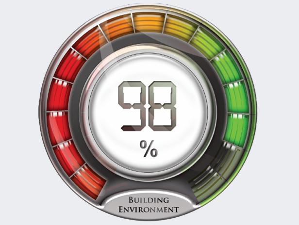 ALC Environmental Index